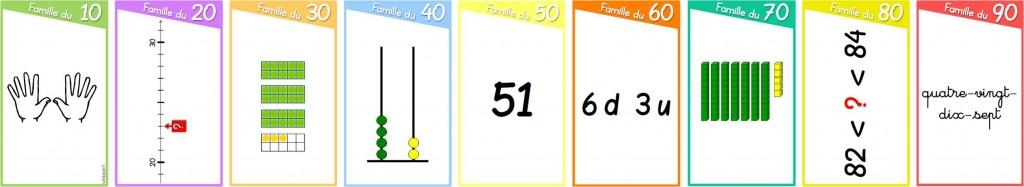 jeu des 9 familles nombres inférieurs à 100