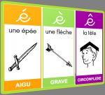 Rencontrer verbe francese