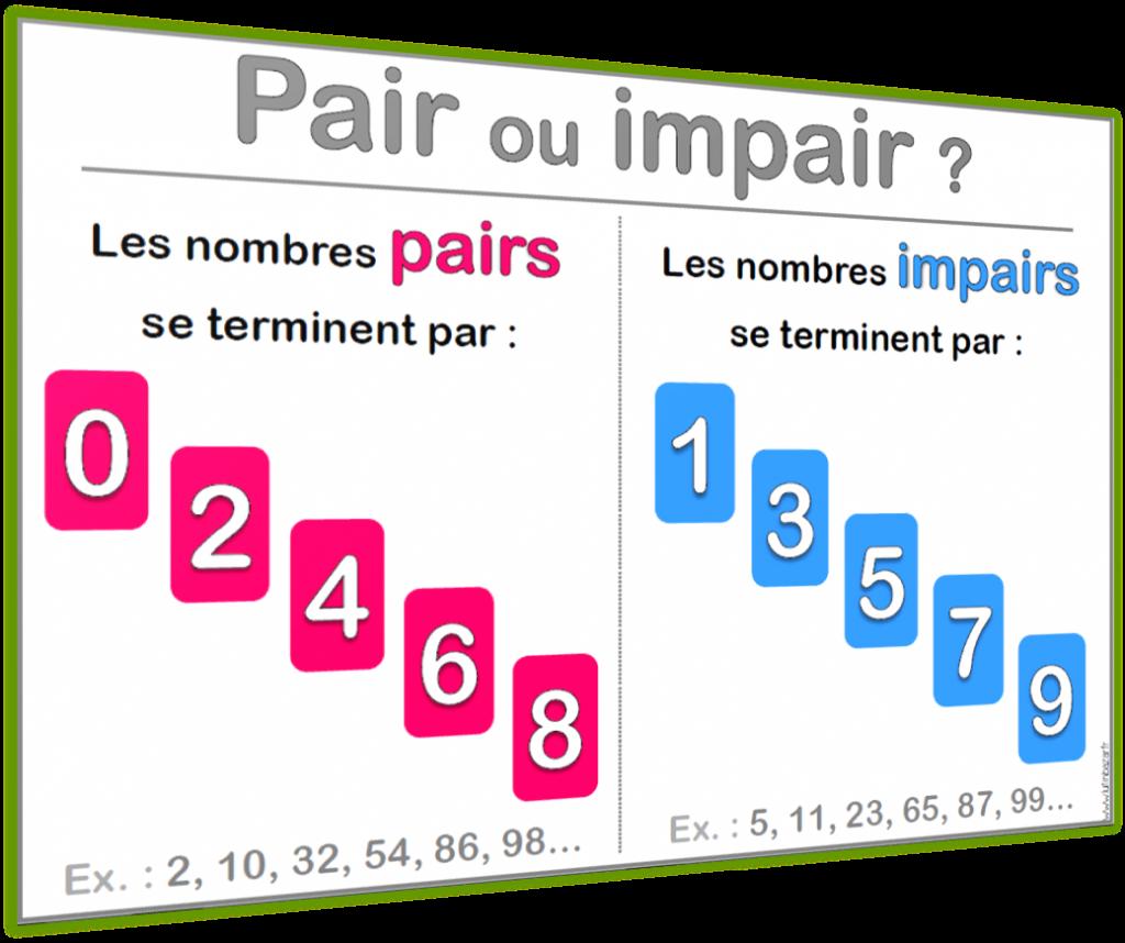 affichage pair impair