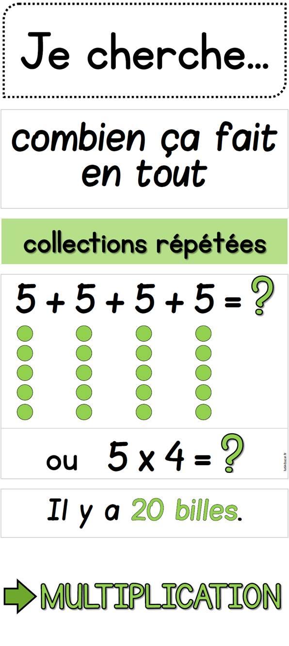 Affiche Multiplication catégories de problèmes affiche multiplication | lutin bazar