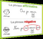 affiche phrase négative CE1
