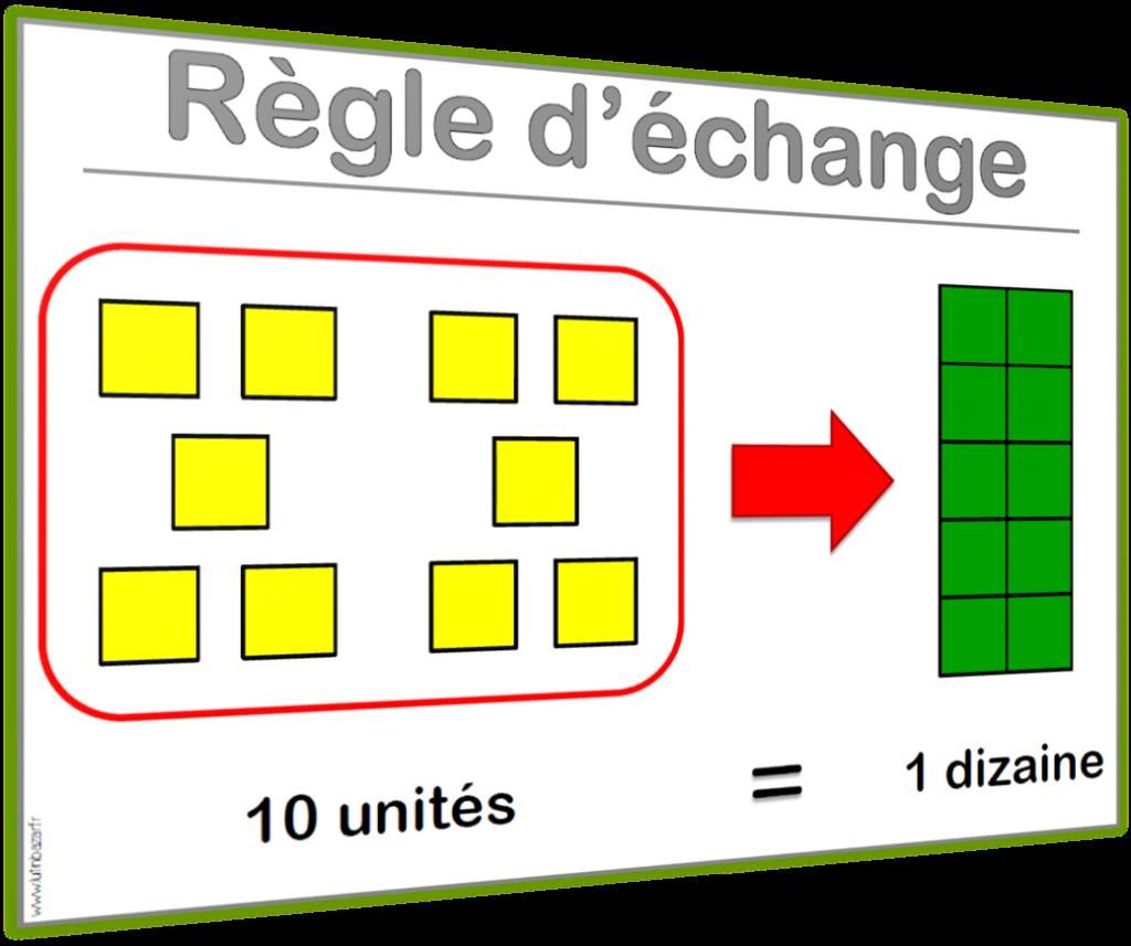 affichage règle d'échange