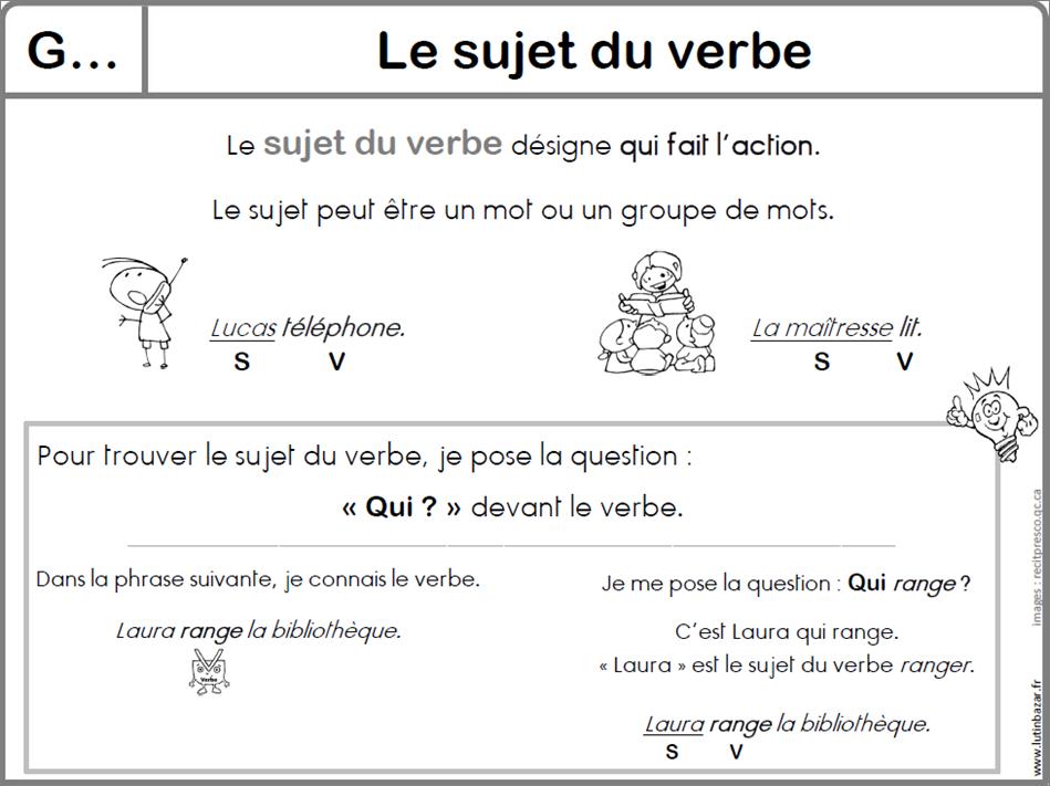 sujet du verbe