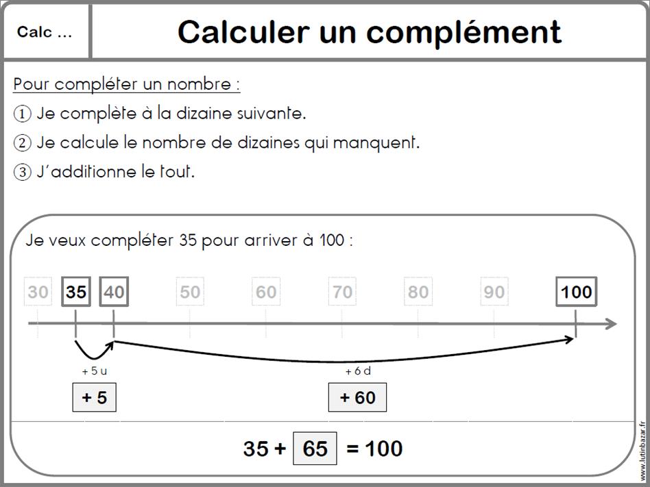 Calculer un complément