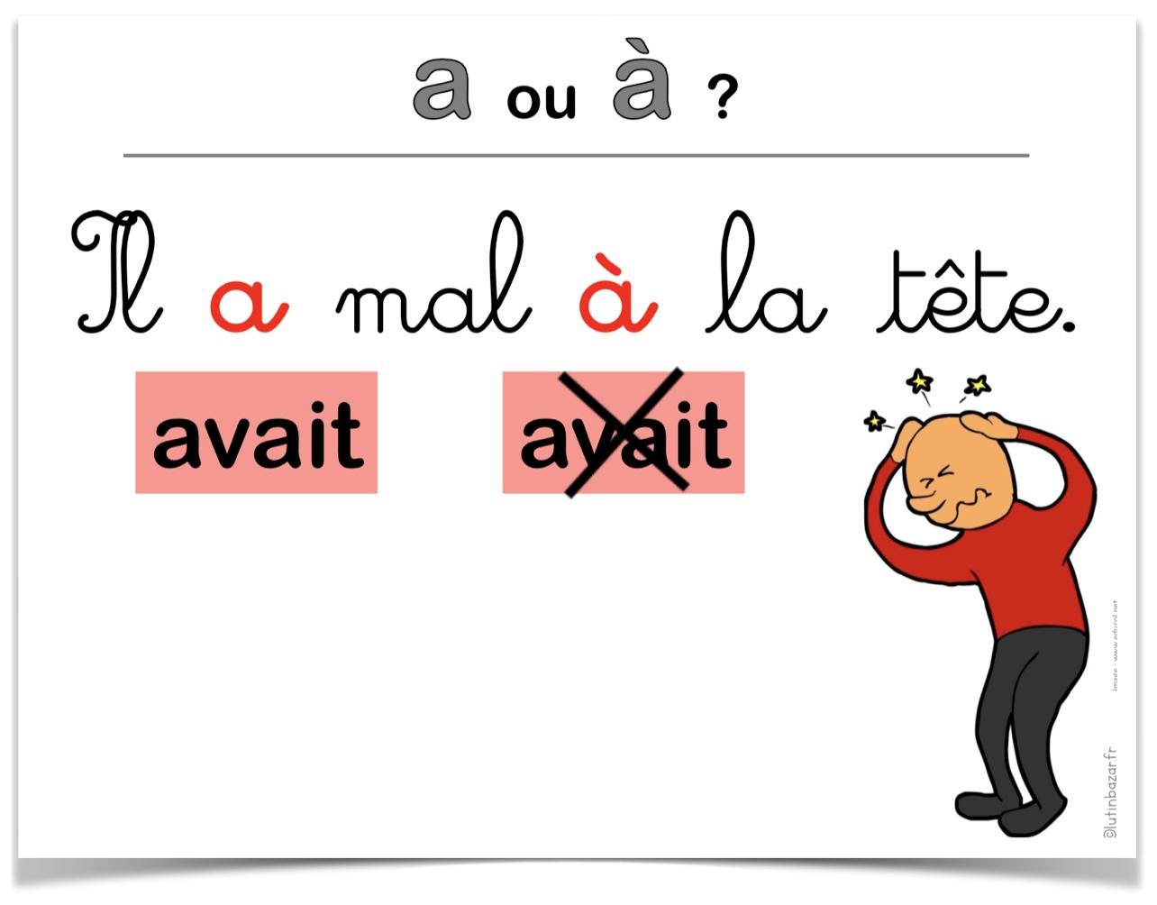 Affiches homophones grammaticaux