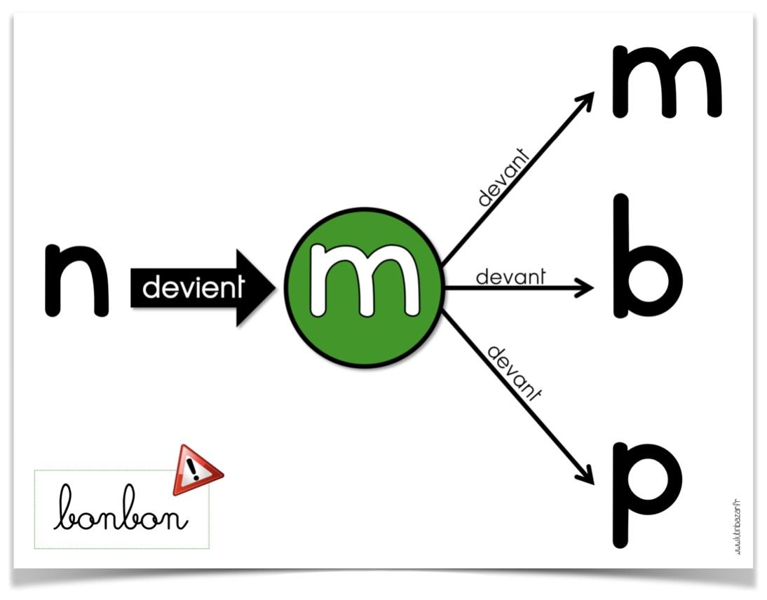 Affiche MBP