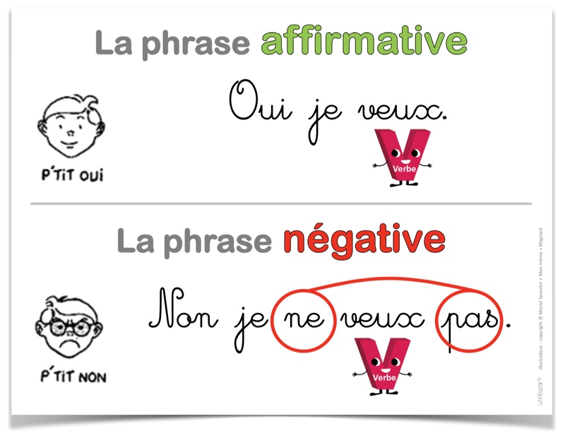 Affiche phrase négative