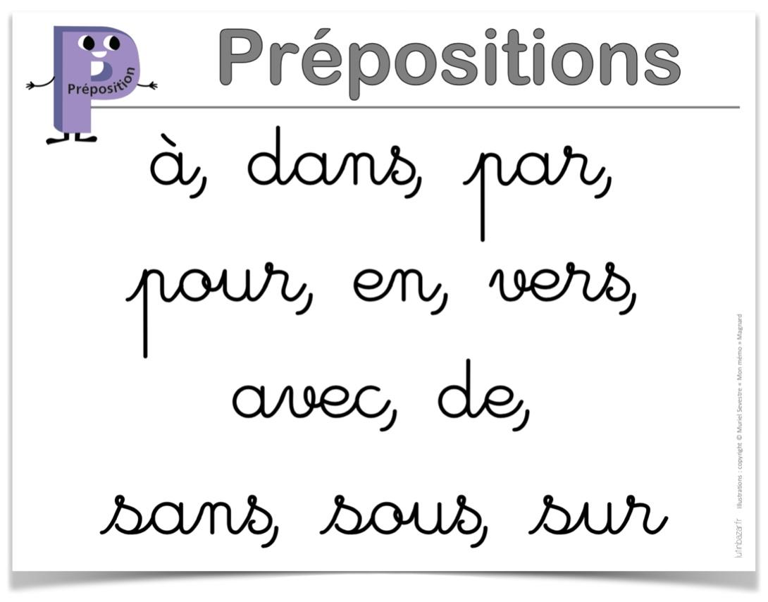 Affiche prépositions