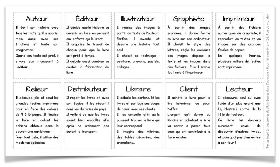 Lexique métiers du livre